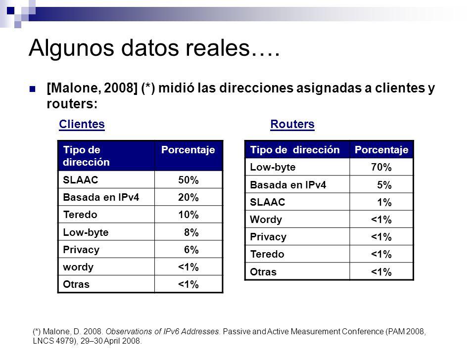 Algunos datos reales…. [Malone, 2008] (*) midió las direcciones asignadas a clientes y routers: